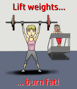 A cartoon of a woman lifting weights and a man on a treadmill. Lifting weights burns fat. Art by the author and illustrator of Sid Smart - the children's book about health and nutrition.